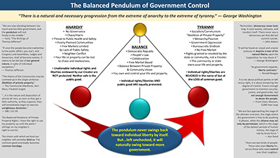 Are Swinging pendulum in government there something?